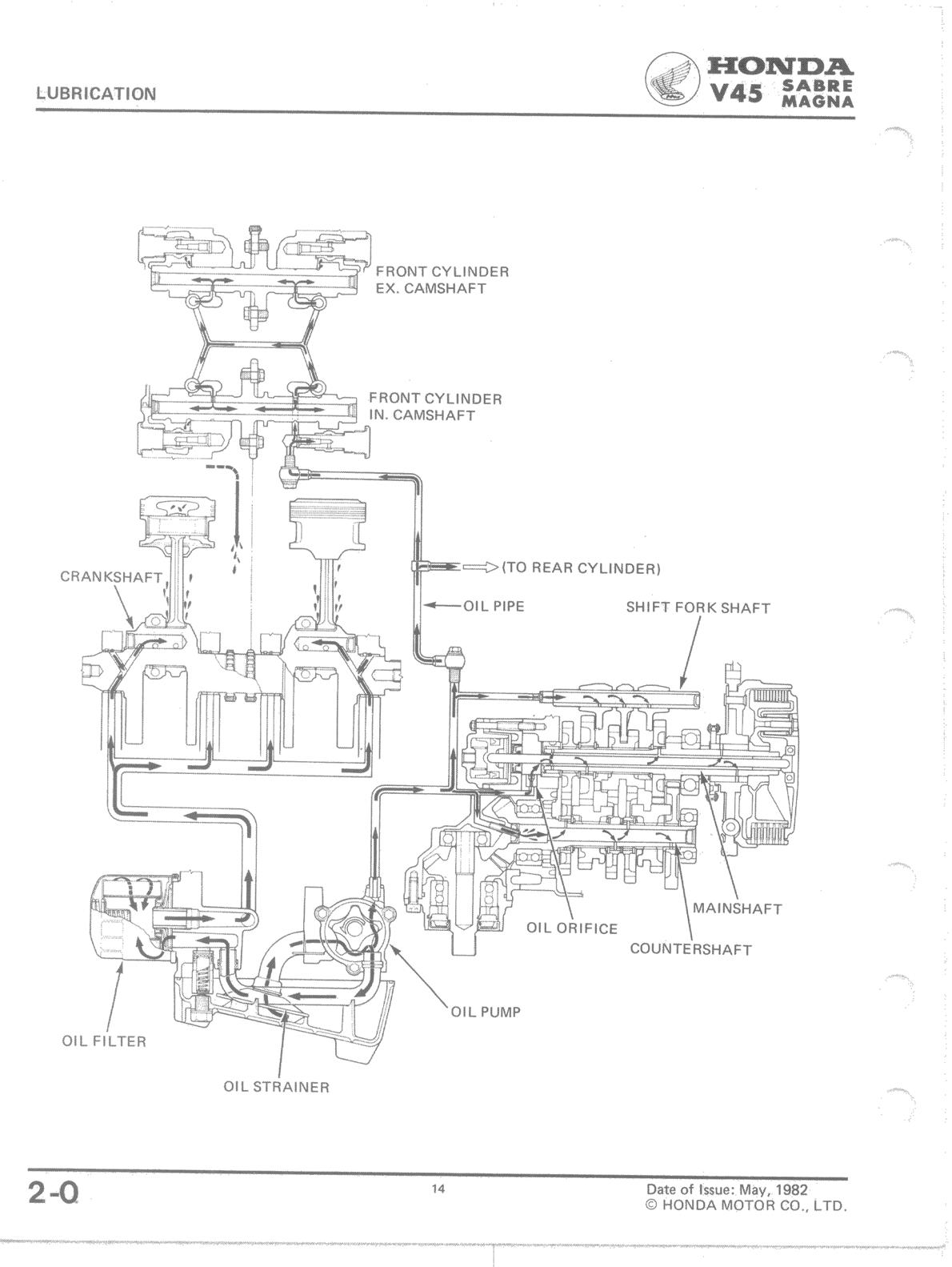 vf750c shop manual  www.mittelstaedt.us