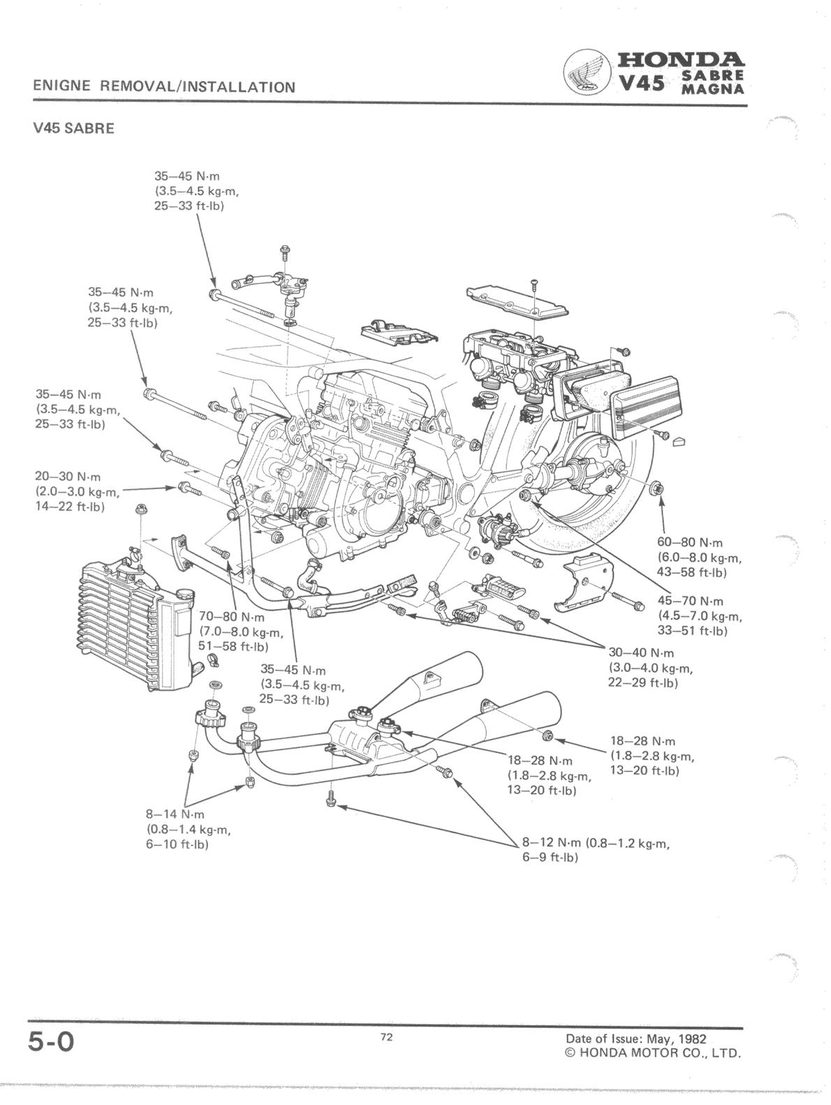 Vf750c Shop Manual
